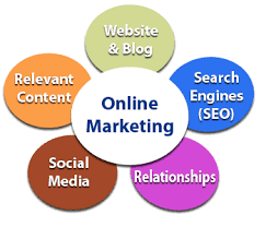 Effective Online Marketing
