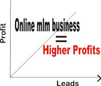 online mlm business